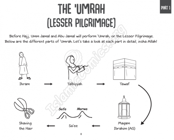 Let's Learn About Hajj & Eid ul Adha - Coloring & Activity Ebook (Sample Page)